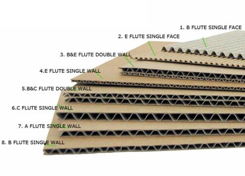 các loại giấy sóng carton